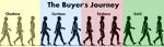 O Marketing precisa aprender como vender | Blog da Marketing2go!