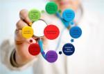 Sua empresa trata Marketing como função ou conceito? | Blog da Marketing2go!