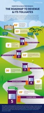 Rastreamento de leads através dos estágios do ciclo de compras - Blog da Marketing2go!