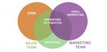 automação de marketing e vendas