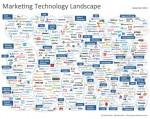O impacto da tecnologia nos processos de Marketing | Blog da Marketing2go!