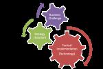Como definir Estratégia e Táticas de Marketing | Blog da Marketing2go!