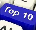 10 iniciativas para sua empresa se preparar para a Automação de Marketing
